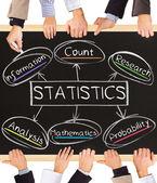 STATISTICS concept — Stock Photo