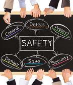 Veiligheidsconcept — Stockfoto