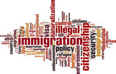 Immigration word cloud — Stock Vector