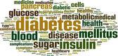 облако слов диабет — Cтоковый вектор