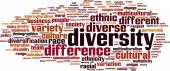 Diversity word cloud — Stock Vector