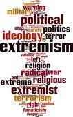 Extremism word cloud — 图库矢量图片
