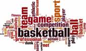 Basketball word cloud — Stock Vector