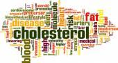Cholesterol word cloud — Stock Vector