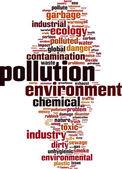 облако слов загрязнения — Cтоковый вектор