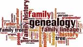 Genealogy word cloud — Vetor de Stock