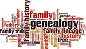 Genealogy word cloud — Stock vektor