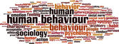 Human behaviour word cloud — Stock Vector