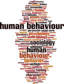 Human behaviour word cloud — Cтоковый вектор