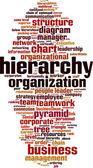 Hierarchy word cloud — Stock Vector