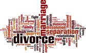 Divorce word cloud — Stock Vector