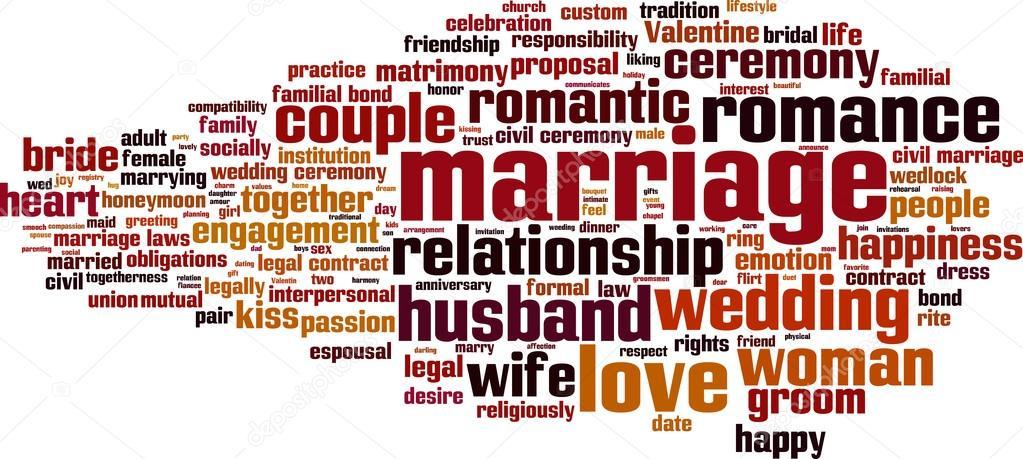 Nuage de mot mariage — Image vectorielle Boris15 © #64287175
