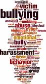 Bullying word cloud — Stock Vector