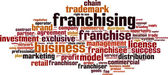 Franchising word cloud — Stock Vector
