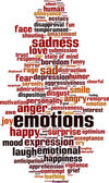 Emotions word cloud — Stock Vector