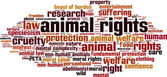 Animal rights word cloud — Stock Vector