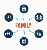 Conception de la famille — Vecteur
