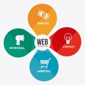 Marketing design. — Stock Vector
