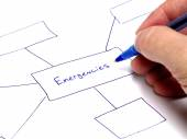 Planning for Emergencies — Stock Photo