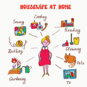 Household interests of woman - infographics funny — Stock Vector