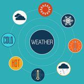 フラットなデザイン コンセプト天気アイコンの設定 — ストックベクタ