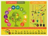 Organic cultivation of fruit trees. — Stok Vektör