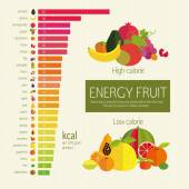 Chart energy density of fruits — Stock Vector