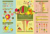 Energy density of fruits — Stock Vector