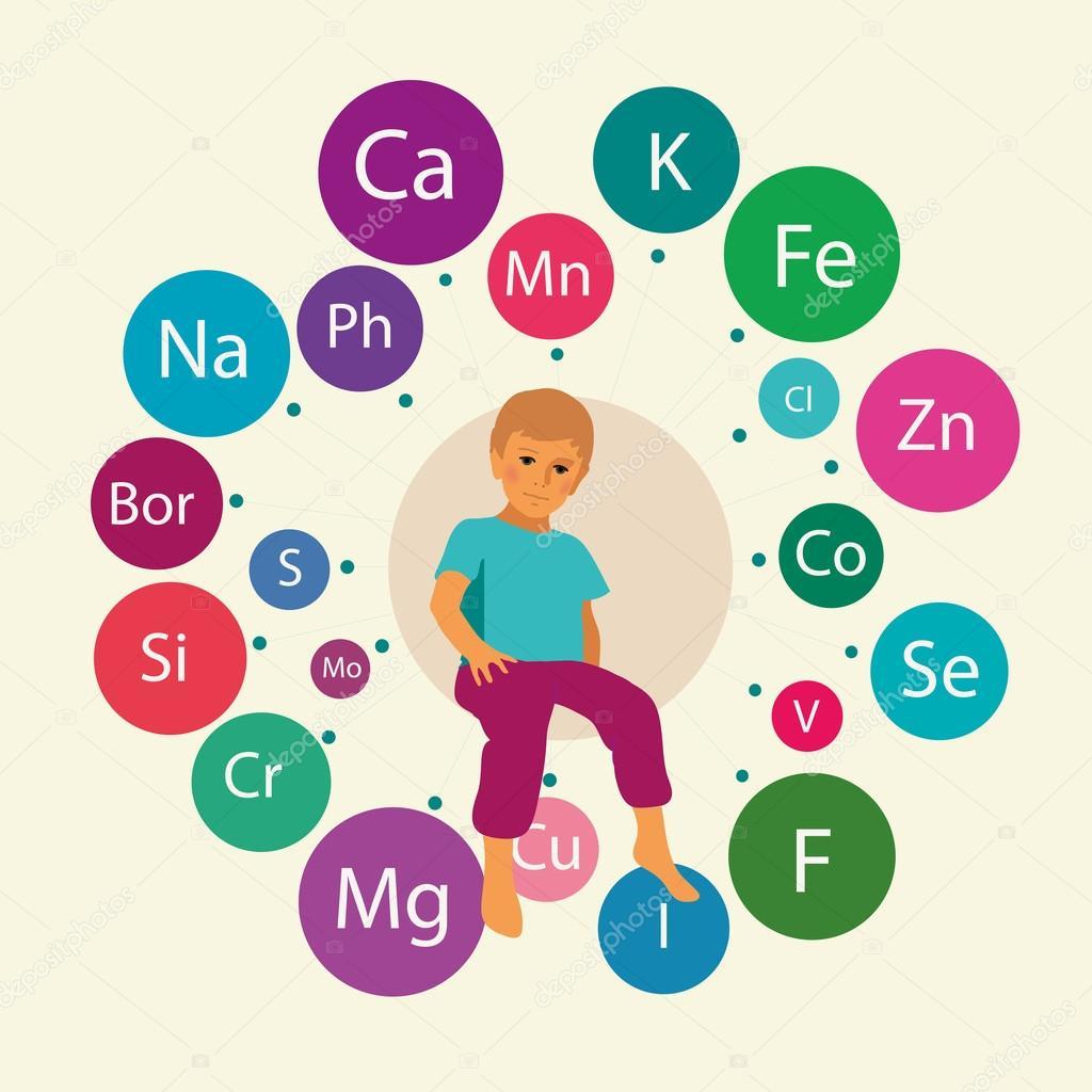 营养素_基本营养素和营养素 — 图库矢量图像© AlfaOlga #76110211