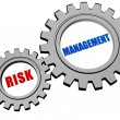 Risk management in silver grey gears — Stock Photo #71118449