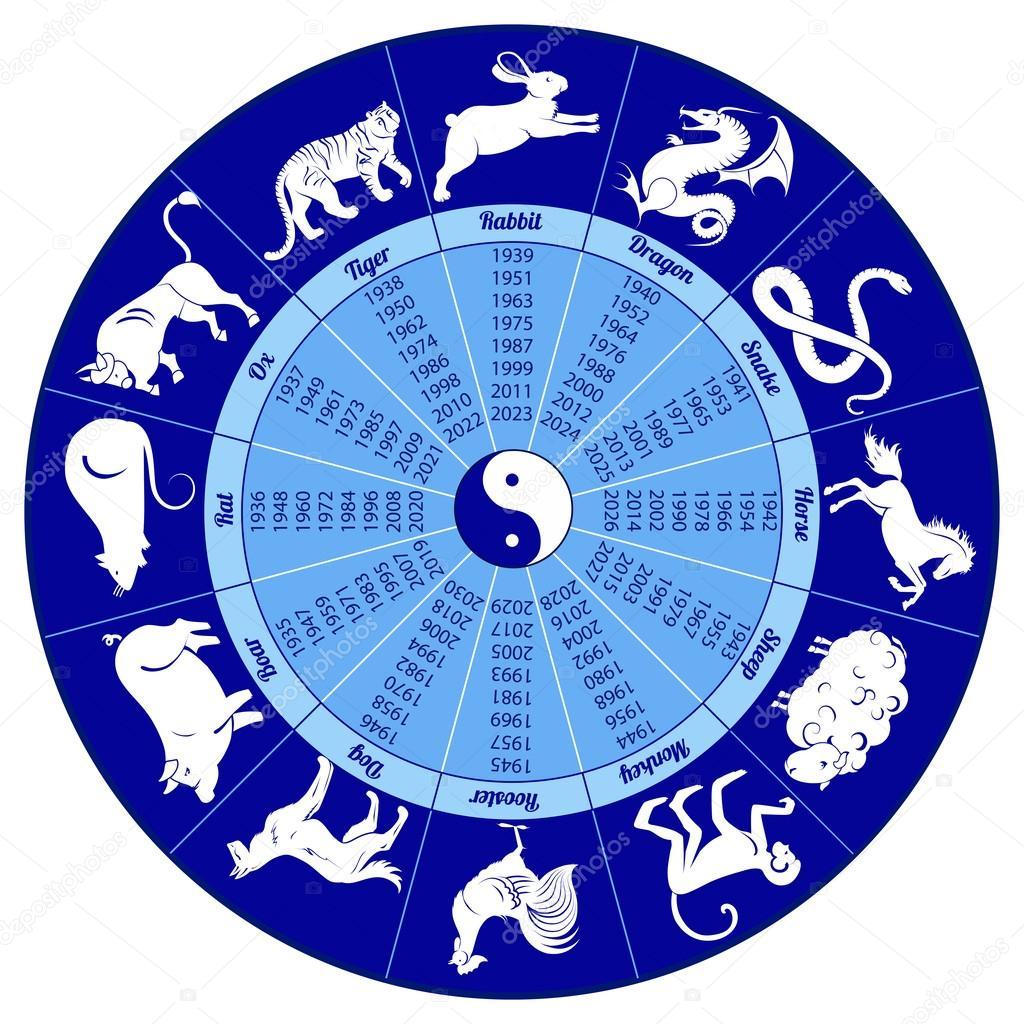 Знаки нового года по китайскому календарю