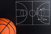 Basketball Play Strategy — Stock Photo