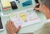 Businessman Planning Business Strategy — Foto de Stock