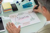 Businessman Drawing Startup Plan — Stock Photo