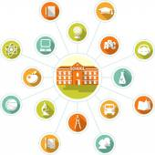 Education concept with school building and flat icons — Stockvector