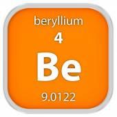 ベリリウム材質記号 — ストック写真