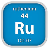 Ruthenium material sign — Stock Photo