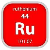 Materiální znak ruthenium — Stock fotografie