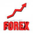 Arrow showing positive trend above the word FOREX — Stock Photo #72485943