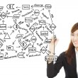Business woman draw a flow chart about success planning — Stock Photo #52148531