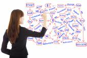 Business woman draw a flow chart about success planning  — Stock Photo