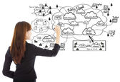 Business woman drawing a cloud computing structure — Stock Photo