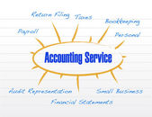 Accounting service model illustration — Stock Photo