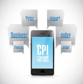 Consumer price index phone concept — Foto Stock