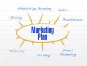 Marketing plan model diagram illustration design — Stock Photo