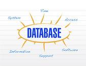 Database model illustration design — Stok fotoğraf