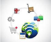 Uluslararası online alışveriş kavramı — Stok fotoğraf