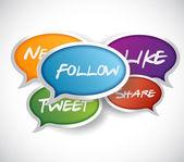 Concetto di comunicazione sociale dei media — Foto Stock