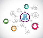 Ask the right questions people network — Zdjęcie stockowe
