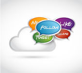 Cloud computing social communication — Zdjęcie stockowe